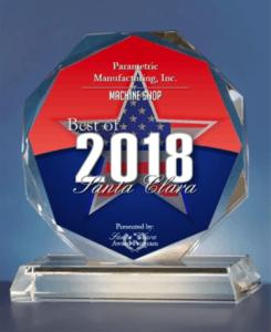 2018 Marketing Award for DevSixOne